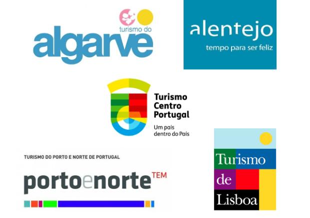 Regionalne organizacje turystyczne
