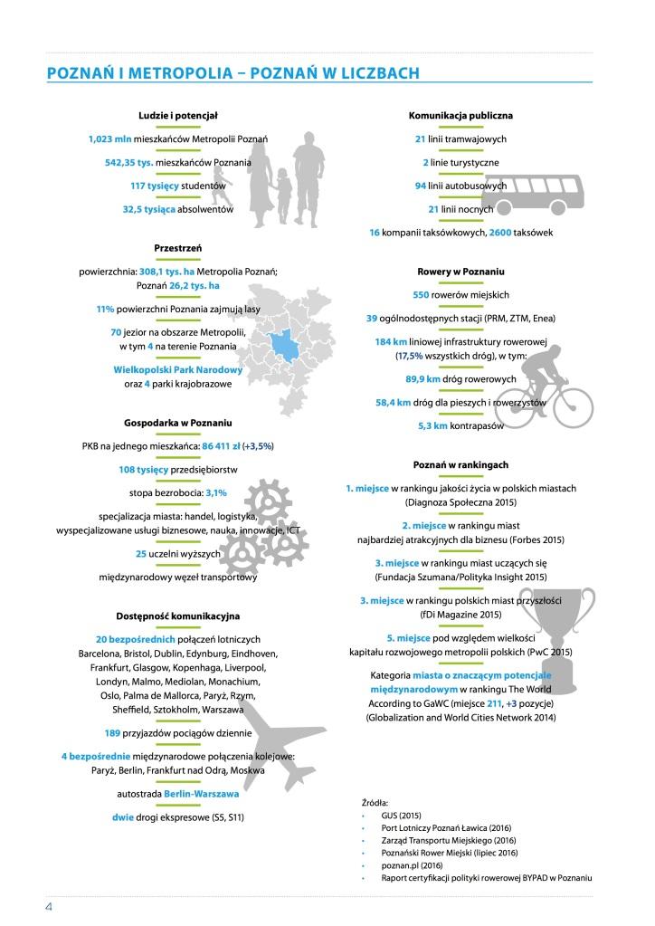 PBT 2013-2015 ogolnogospodarcze