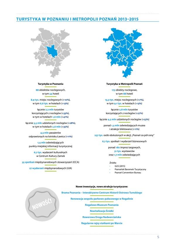 PBT 2013-2015 streszczenie